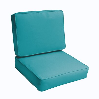 Kaplan 2 Piece Outdoor Chair Cushion Set Color: Aqua Blue