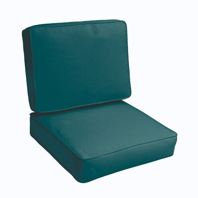 Kaplan 2 Piece Outdoor Chair Cushion Set Color: Teal