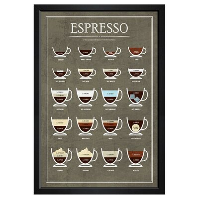 Espresso Guide Framed Graphic Art Size: 20 H x 16 W x 1.5 D