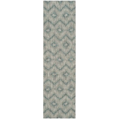 Mcguffin Gray/Blue Indoor/Outdoor Area Rug Rug Size: Runner 23 x 12