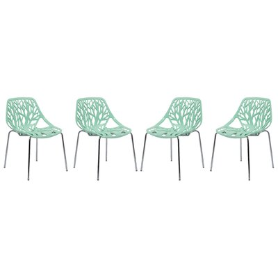 Eatontown Dining Chair Color: Mint
