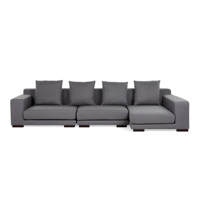 Beaudin Modular Sectional Orientation: Right Hand Facing