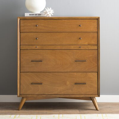 Parocela Chest Finish: Acorn