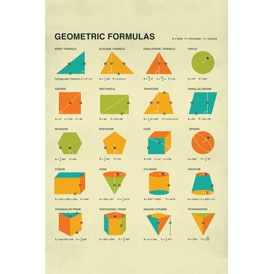 Geometric Formulas Graphic Art on Wrapped Canvas Size: 12