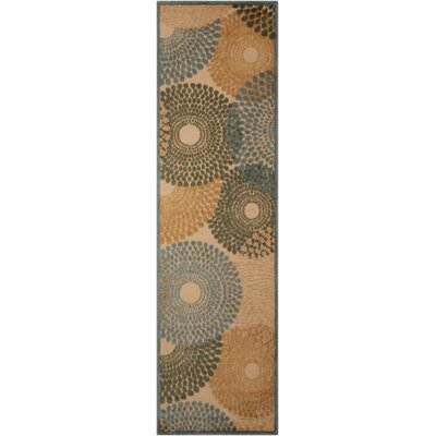 Illusions Brown/Blue Area Rug Rug Size: Runner 23 x 8