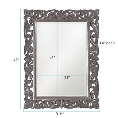 Lacquered and Lovely Mirror Finish: Charcoal Gray
