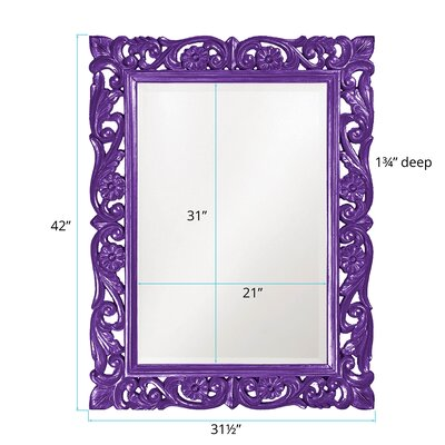 Lacquered and Lovely Mirror Finish: Royal Purple