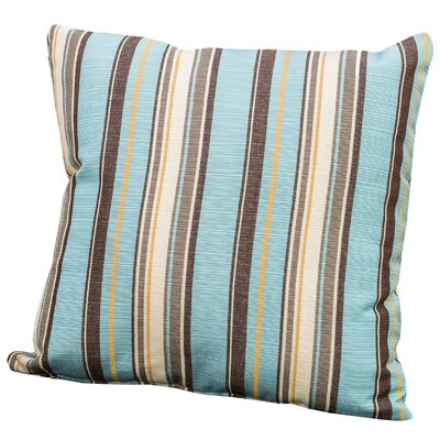 Reynolds Canvas Sunbrella Throw Pillow