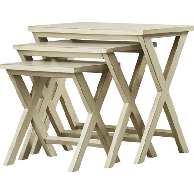 Edgecomb 3 Piece Nesting Tables Color: White