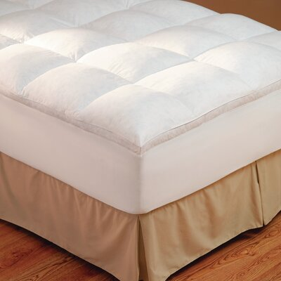 Restful Nights Innova Fiber Bed Mattress Pad Size: Full