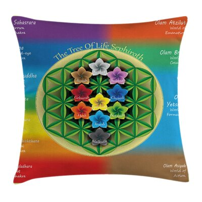 Tree of Life Chakra Icons Yoga Pillow Cover Size: 18