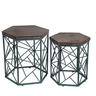 Edgartown 2 Piece End Table Set Finish: Blue