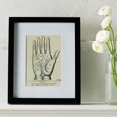 Palm Diagram Framed Graphic Art