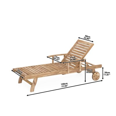 Edgemoor Outdoor Chaise Lounge