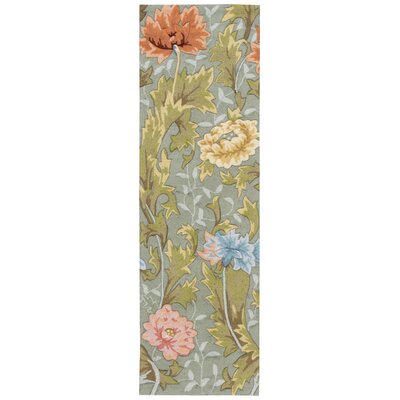 Shoreham Area Rug Rug Size: Runner 2'3