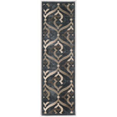 Fulop Gray Area Rug Rug Size: Runner 22 x 77