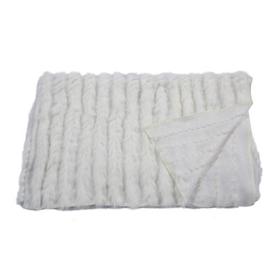 Martinson Fur Throw Blanket