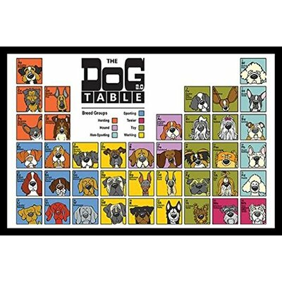'The Dog Table, Dog Breeds Grouped by Types' Framed Graphic Art Print Poster