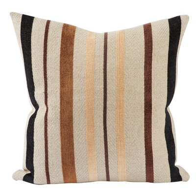 Custom Upholstery Throw Pillow