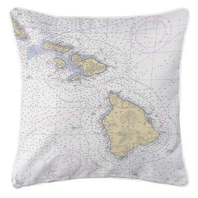 Ruger Hawaiian Southern Islands Throw Pillow