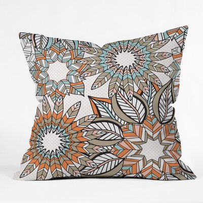 Wish List Throw Pillow Size: 16