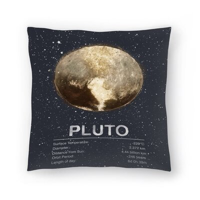 Pluto Throw Pillow Size: 16 x 16