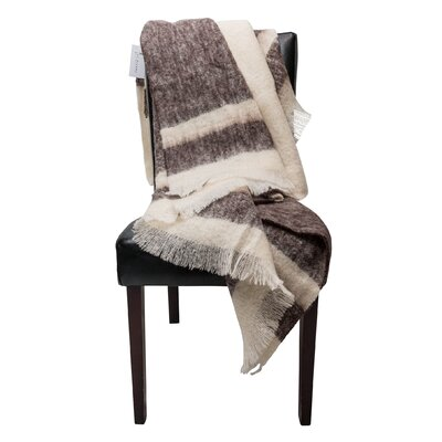 Koffie Throw