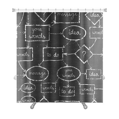 Gecko Chalk Blackboard Mind Map Pattern Premium Shower Curtain