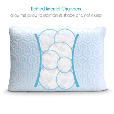 Hydrologie Down Alternative Pillow Size: 18.5