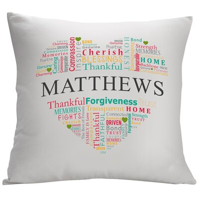 Personalized Inspirational Decorative Cushion Cover