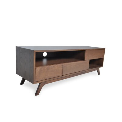 Jan TV Stand Width of TV Stand: 71 W