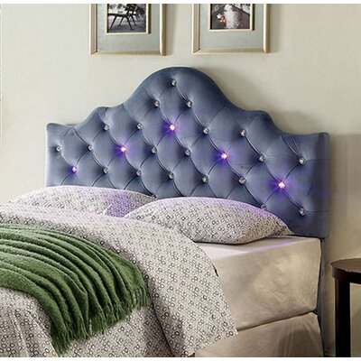 Broadmoor Upholstered Panel Headboard Size: Twin, Color: Blue