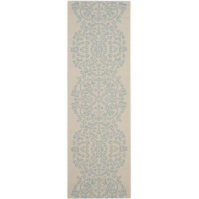 Joliet Tapestry Rain Water Area Rug Rug Size: Runner 27 x 82