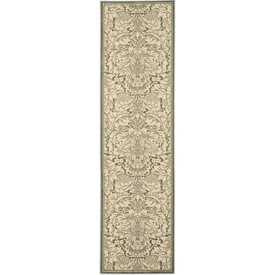 Treasures Light Blue/Ivory Rug Rug Size: Runner 22 x 8