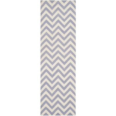 Moves Like Zigzagger Purple Rug Rug Size: Runner 26 x 8