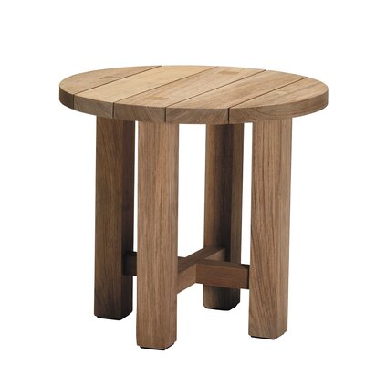 Croquet Teak Side Table Finish: Natural Teak