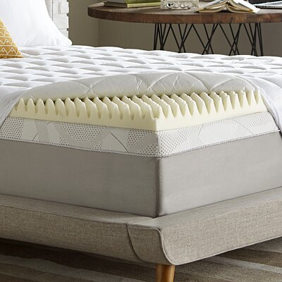 Simmons Reversible 4.5 Memory Foam/Fiber Mattress Topper Size: Twin