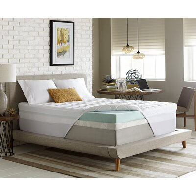 Simmons 4.5 Gel Memory Foam/Fber Mattress Topper Size: Queen