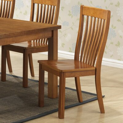 Credit for Grantsville Side Chair (Set of 2) F...