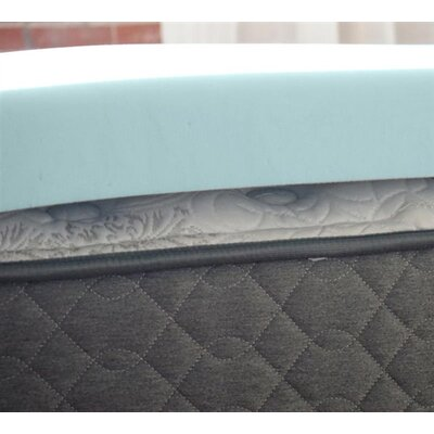 Serene 2 Memory Foam Mattress Topper Bed Size: Queen