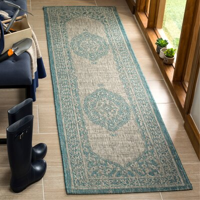 Myers Gray/Aqua Indoor/Outdoor Area Rug Rug Size: Runner 23 x 8