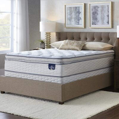 Castaway Super Pillow Top Plush Adjustable Base Gel Foam Mattress Size: California King