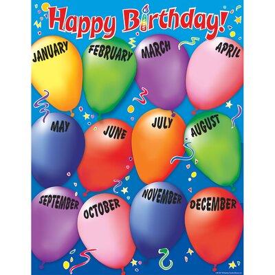 Happy Birthday 2 Chart (Set of 3) TCR7617
