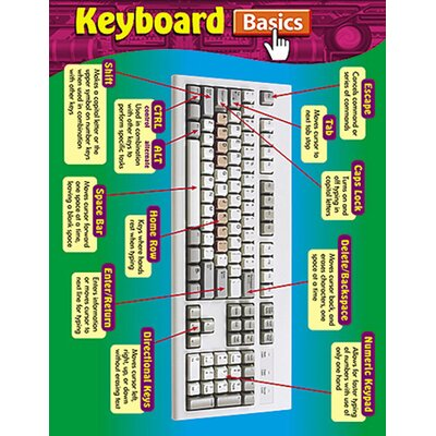 Computer Keyboard Chart (Set of 3) T-38122