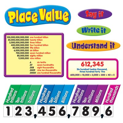 Place Value Accent Bb Set T-8182