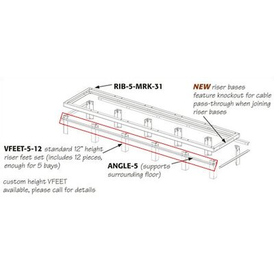 RIB Series Raised Floor Support Angles for Use with RIP-X-MRK-36 Riser Bases Number of Bays: 5
