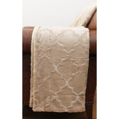 Margo Quatrafoil Faux Fur Throw Color: Humus