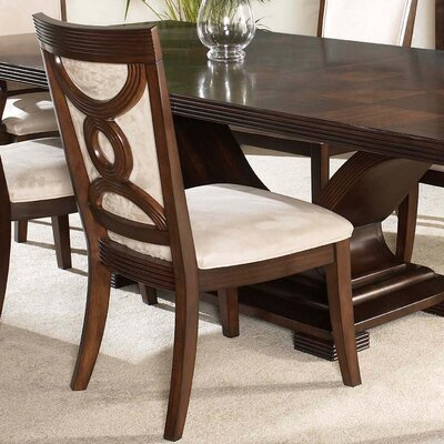 Credit for Dolce Side Chair (Set of 2)...