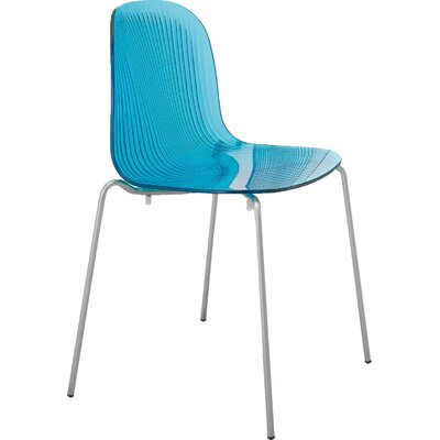 Playa Side Chair (Set of 2) Finish: Turquoise
