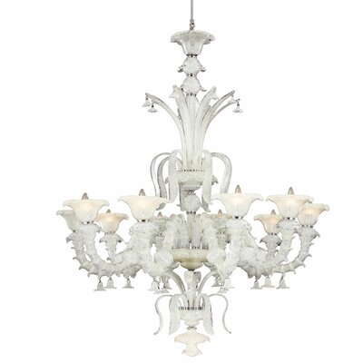 Orillia 10-Light Candle-Style Chandelier Shade: White